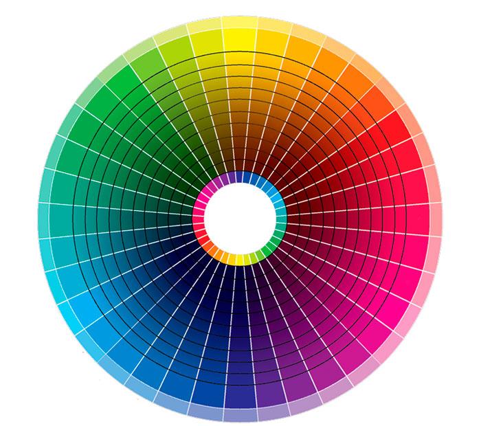 Цветовой круг - инструмент для дизайнера