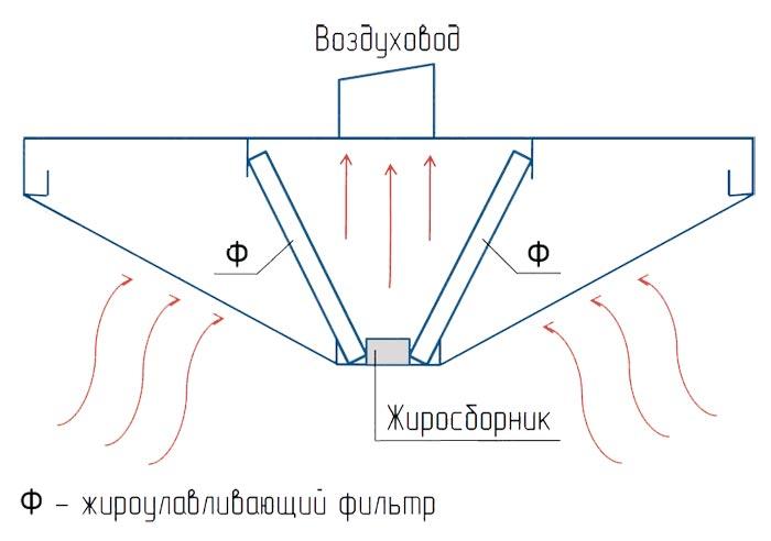 v-labirint